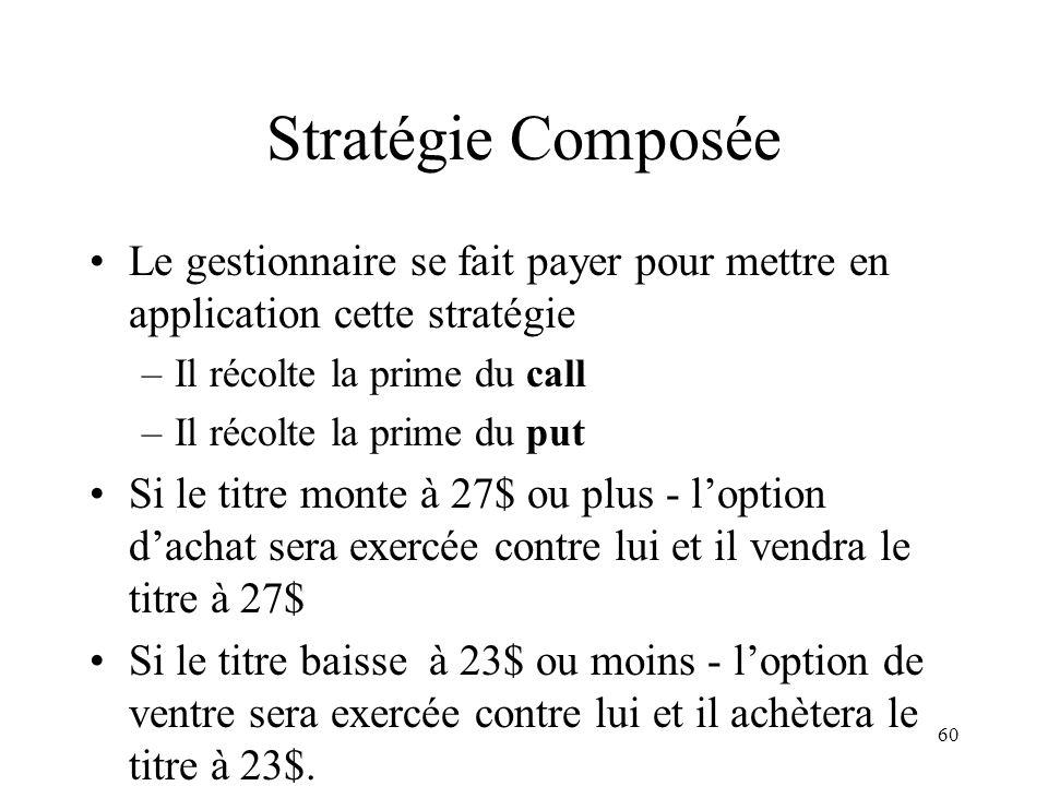 Stratégie Composée Le gestionnaire se fait payer pour mettre en application cette stratégie. Il récolte la prime du call.