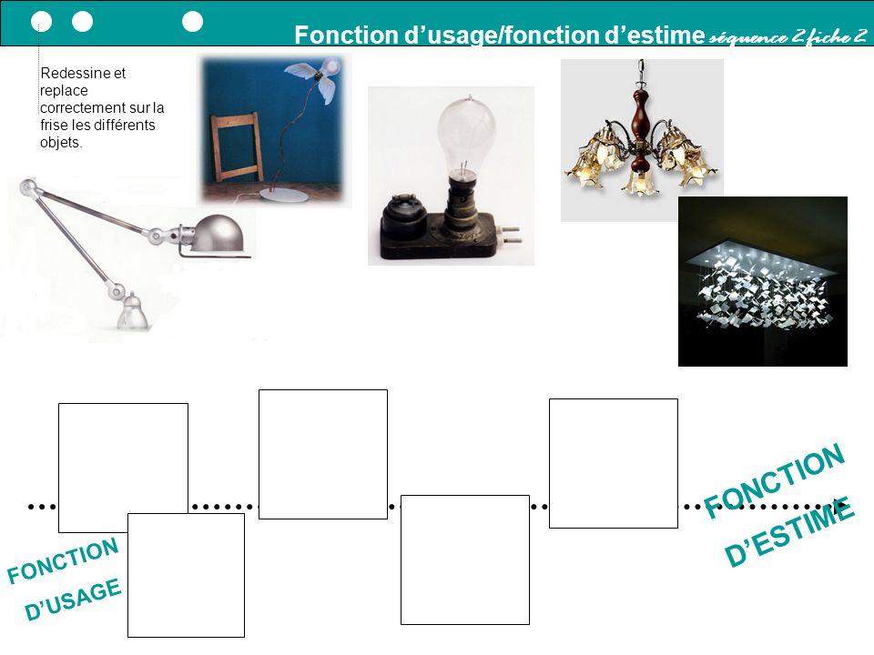 Fonction d'usage/fonction d'estime séquence 2 fiche 2