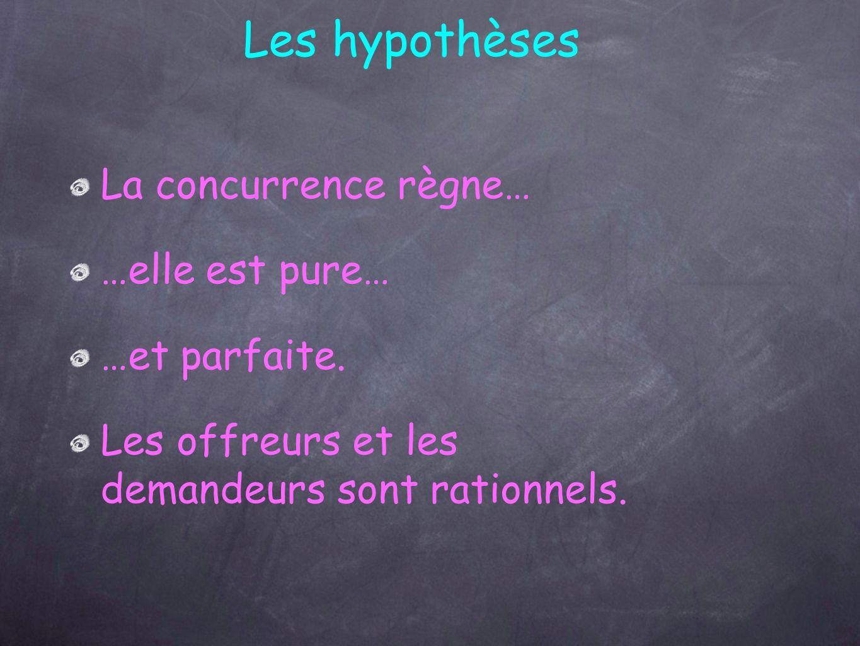 Les hypothèses La concurrence règne… …elle est pure… …et parfaite.
