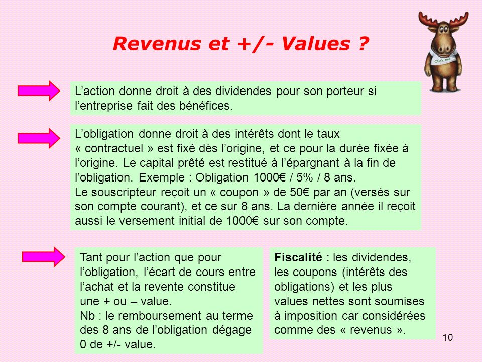 Revenus et +/- Values L'action donne droit à des dividendes pour son porteur si l'entreprise fait des bénéfices.