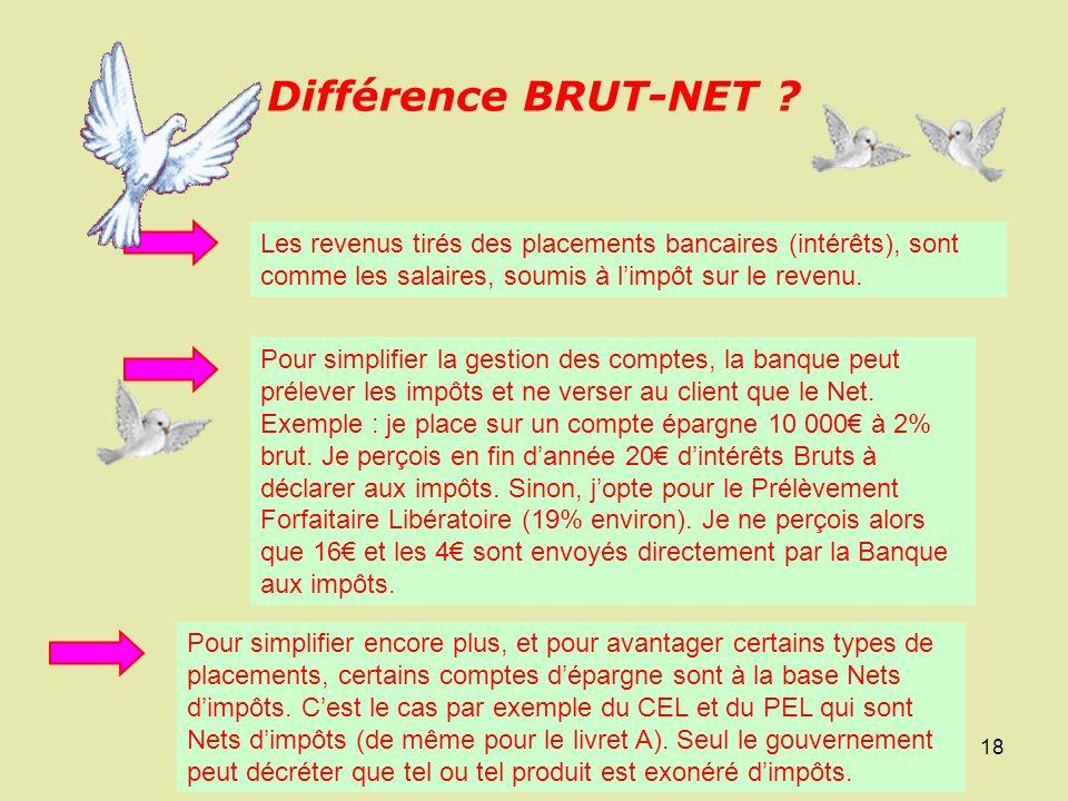 Différence BRUT-NET Les revenus tirés des placements bancaires (intérêts), sont comme les salaires, soumis à l'impôt sur le revenu.