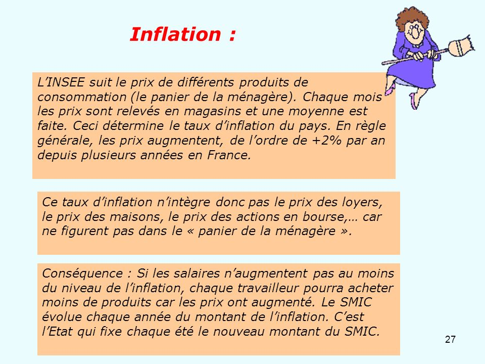 Inflation :