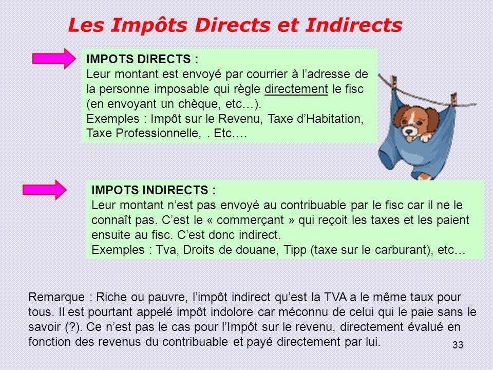 Les Impôts Directs et Indirects