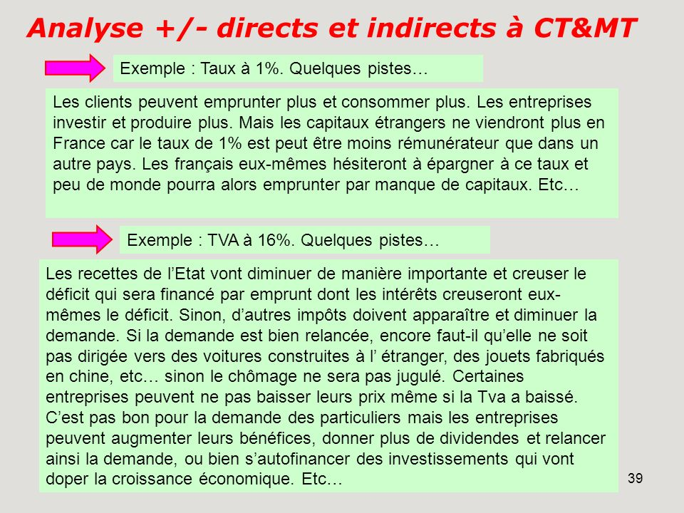 Analyse +/- directs et indirects à CT&MT
