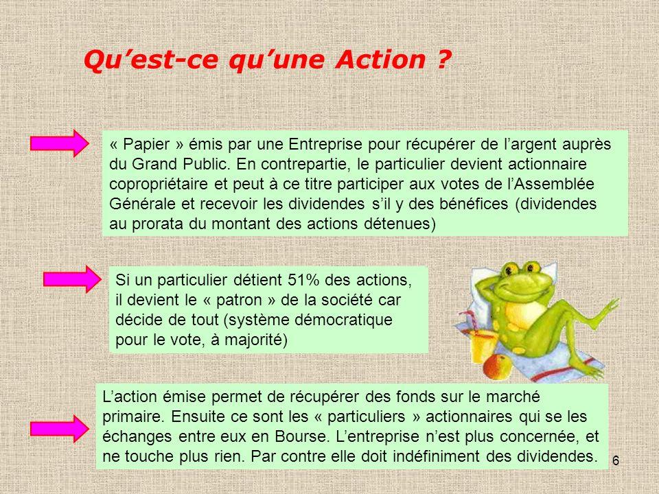 Qu'est-ce qu'une Action