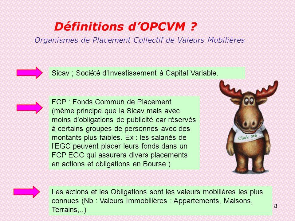 Définitions d'OPCVM Organismes de Placement Collectif de Valeurs Mobilières. Sicav ; Société d'Investissement à Capital Variable.