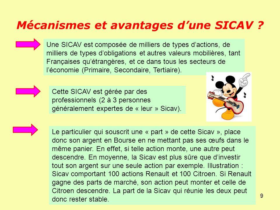 Mécanismes et avantages d'une SICAV