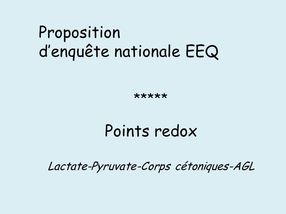 Lactate-Pyruvate-Corps cétoniques-AGL