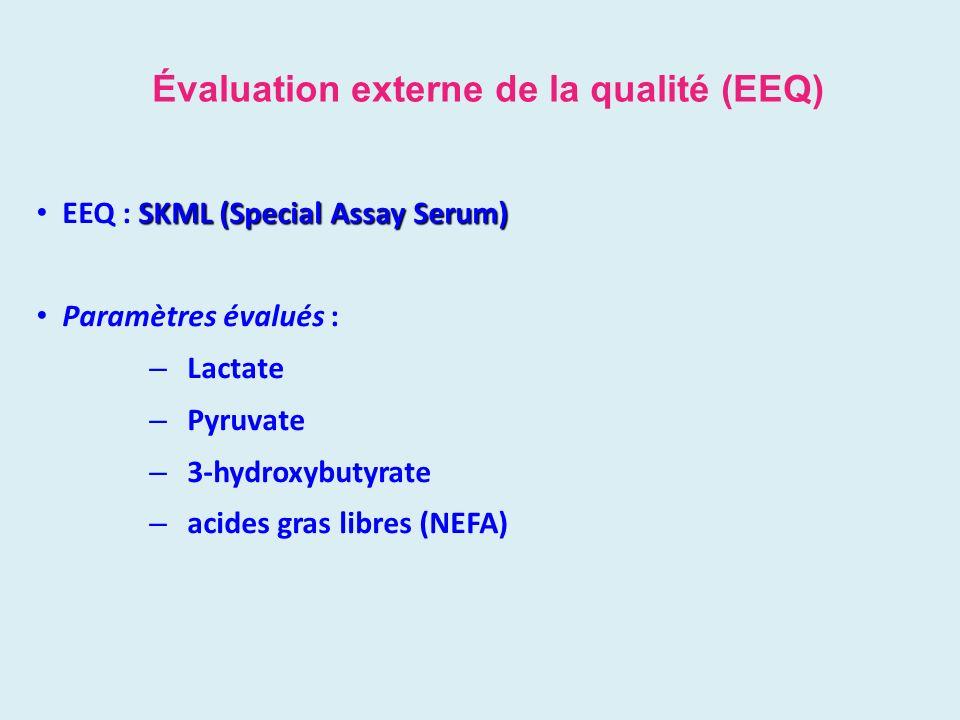 Évaluation externe de la qualité (EEQ)