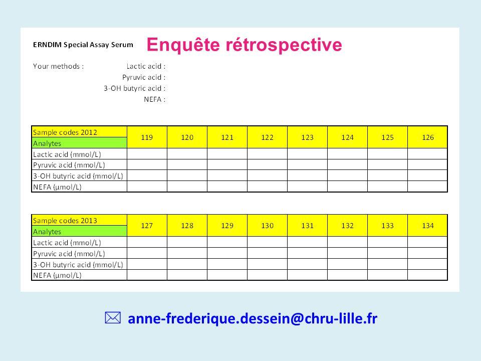 Enquête rétrospective  anne-frederique.dessein@chru-lille.fr