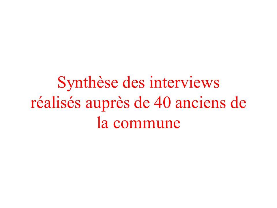 Synthèse des interviews réalisés auprès de 40 anciens de la commune