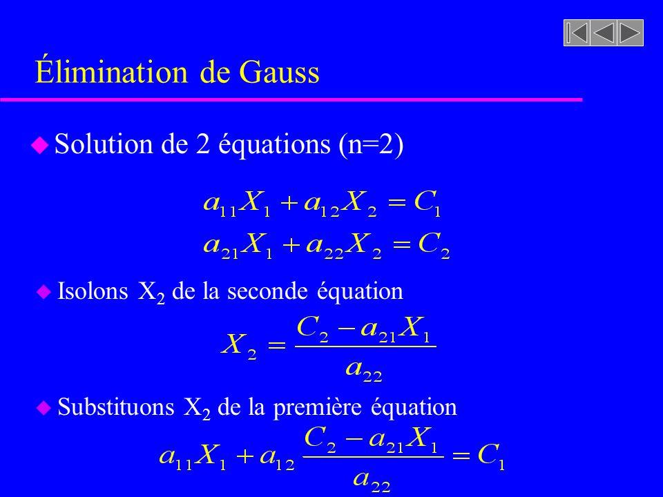 Élimination de Gauss Solution de 2 équations (n=2)