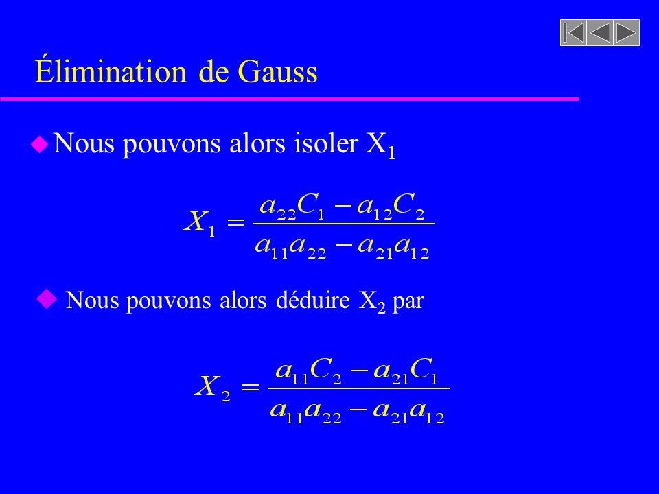 Élimination de Gauss Nous pouvons alors isoler X1