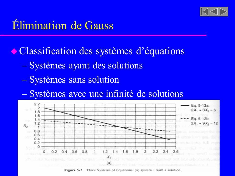 Élimination de Gauss Classification des systèmes d'équations