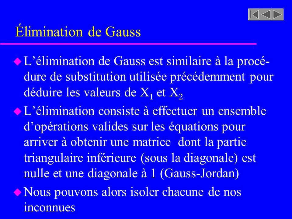 Élimination de Gauss L'élimination de Gauss est similaire à la procé-dure de substitution utilisée précédemment pour déduire les valeurs de X1 et X2.