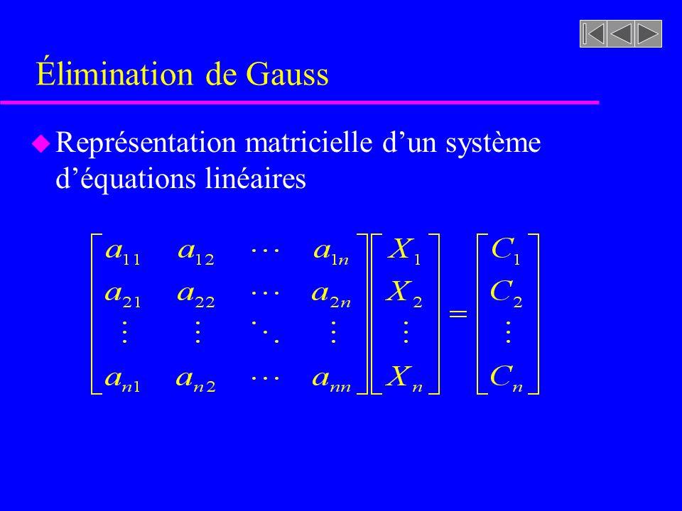 Élimination de Gauss Représentation matricielle d'un système d'équations linéaires