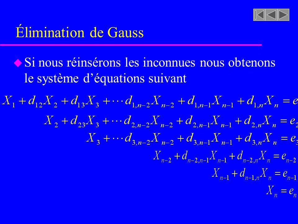 Élimination de Gauss Si nous réinsérons les inconnues nous obtenons le système d'équations suivant