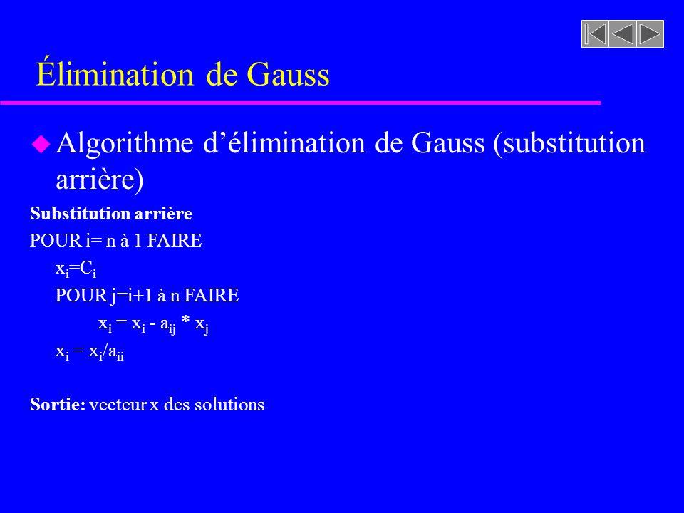 Élimination de Gauss Algorithme d'élimination de Gauss (substitution arrière) Substitution arrière.
