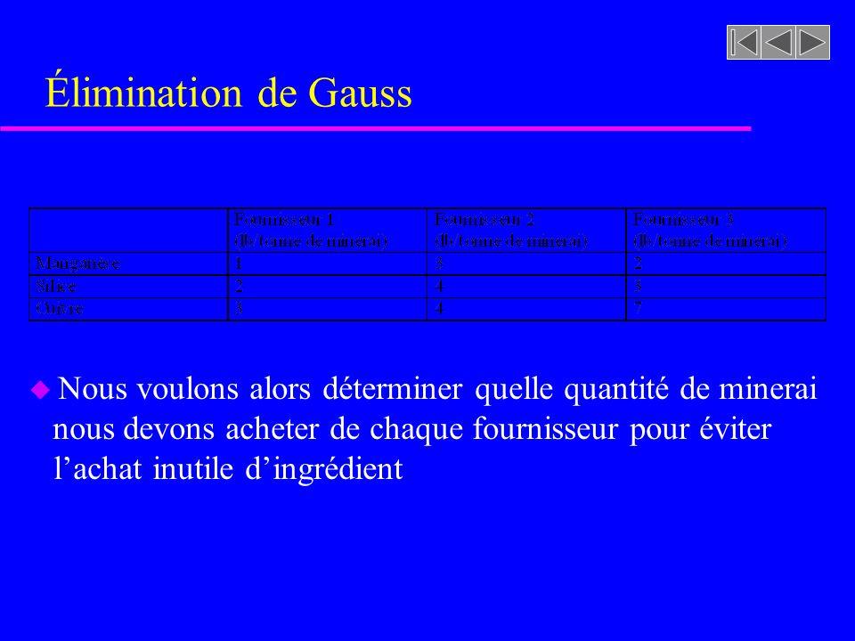 Élimination de Gauss l'achat inutile d'ingrédient