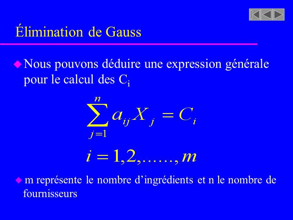 Élimination de Gauss Nous pouvons déduire une expression générale pour le calcul des Ci. m représente le nombre d'ingrédients et n le nombre de.