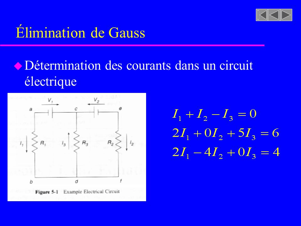 Élimination de Gauss Détermination des courants dans un circuit électrique