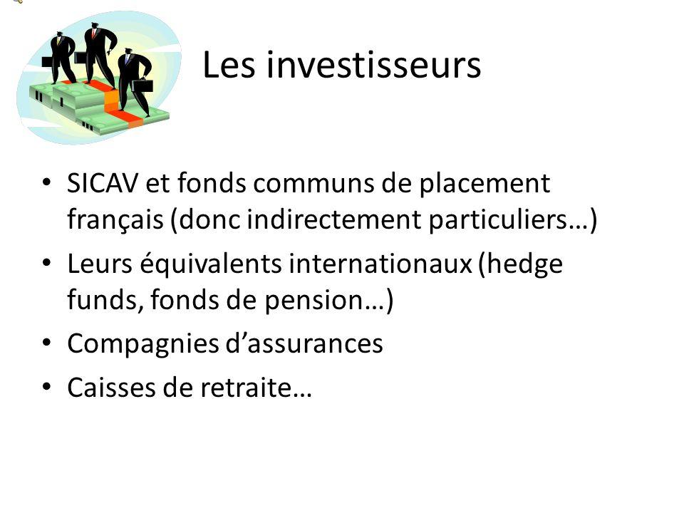Les investisseurs SICAV et fonds communs de placement français (donc indirectement particuliers…)
