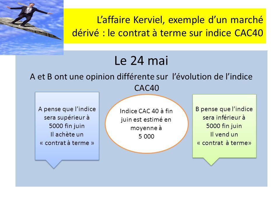 L'affaire Kerviel, exemple d'un marché dérivé : le contrat à terme sur indice CAC40