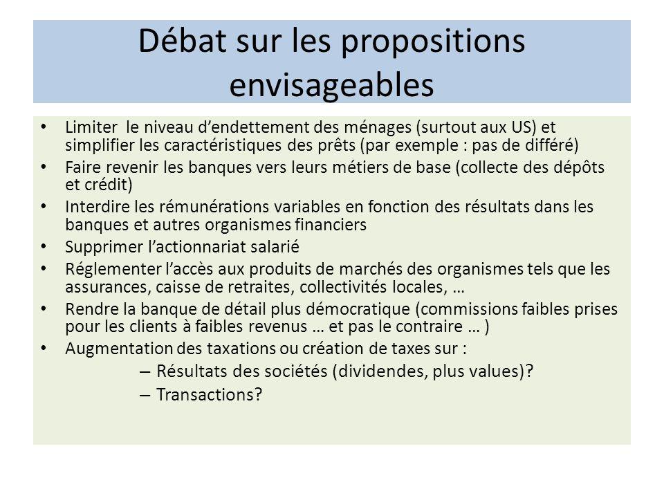 Débat sur les propositions envisageables