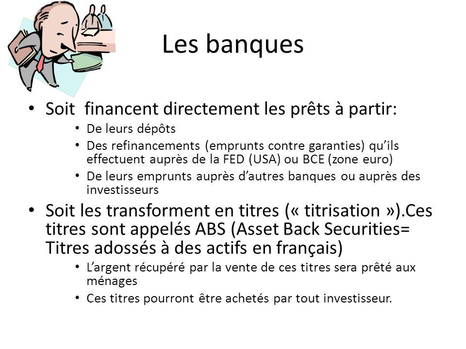 Les banques Soit financent directement les prêts à partir:
