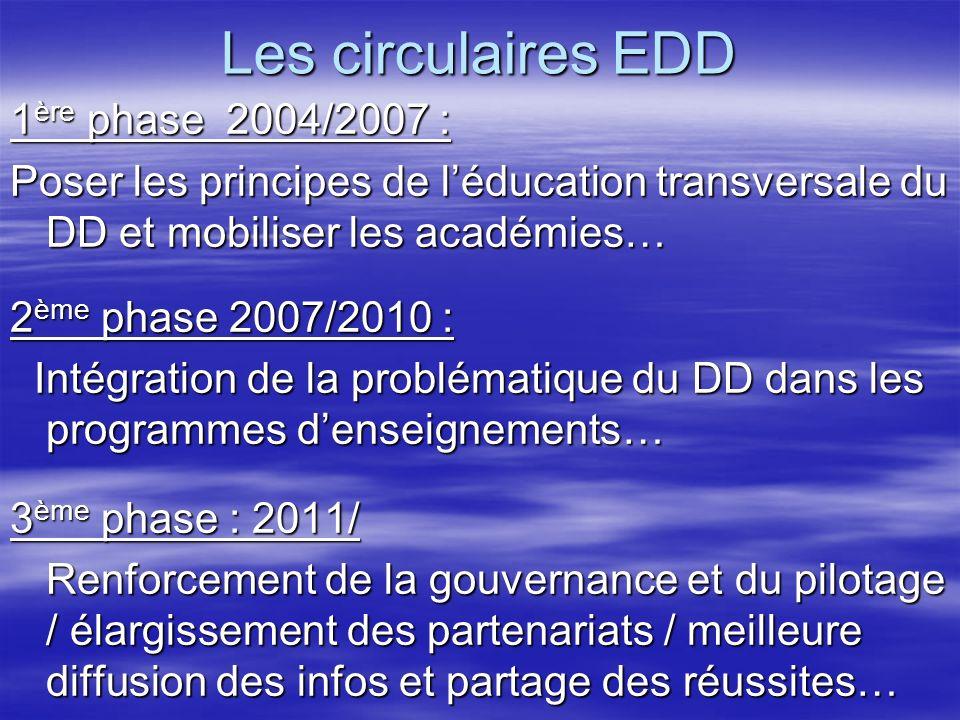 Les circulaires EDD