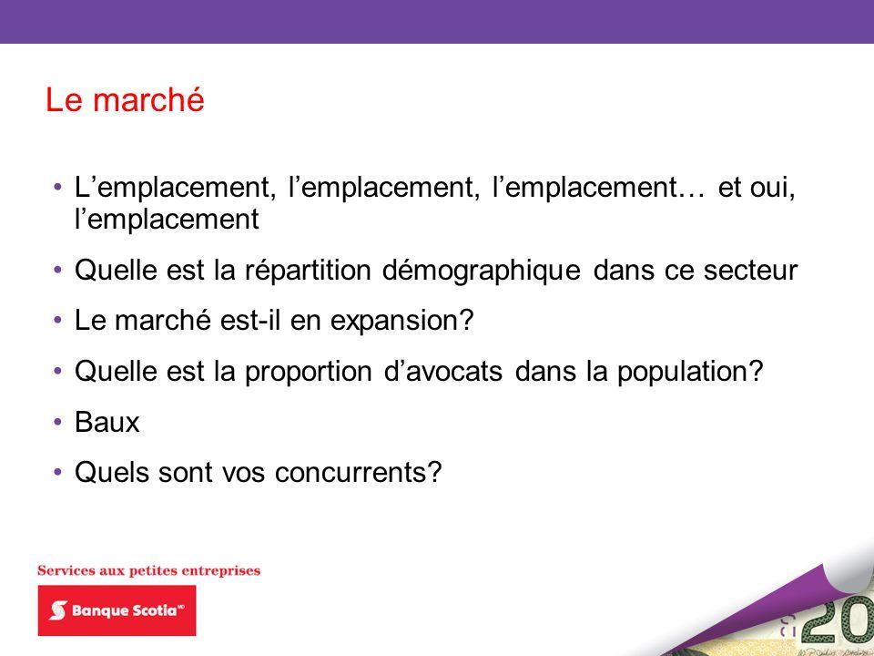 Le marché L'emplacement, l'emplacement, l'emplacement… et oui, l'emplacement. Quelle est la répartition démographique dans ce secteur.