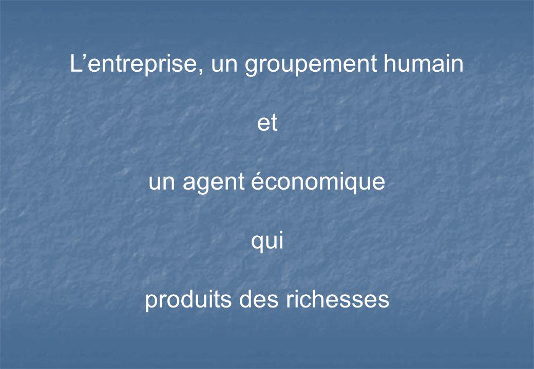 L'entreprise, un groupement humain et un agent économique qui