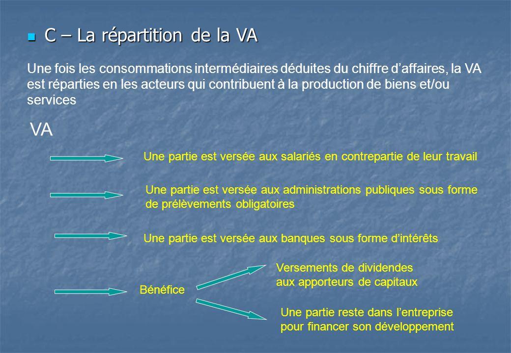 C – La répartition de la VA