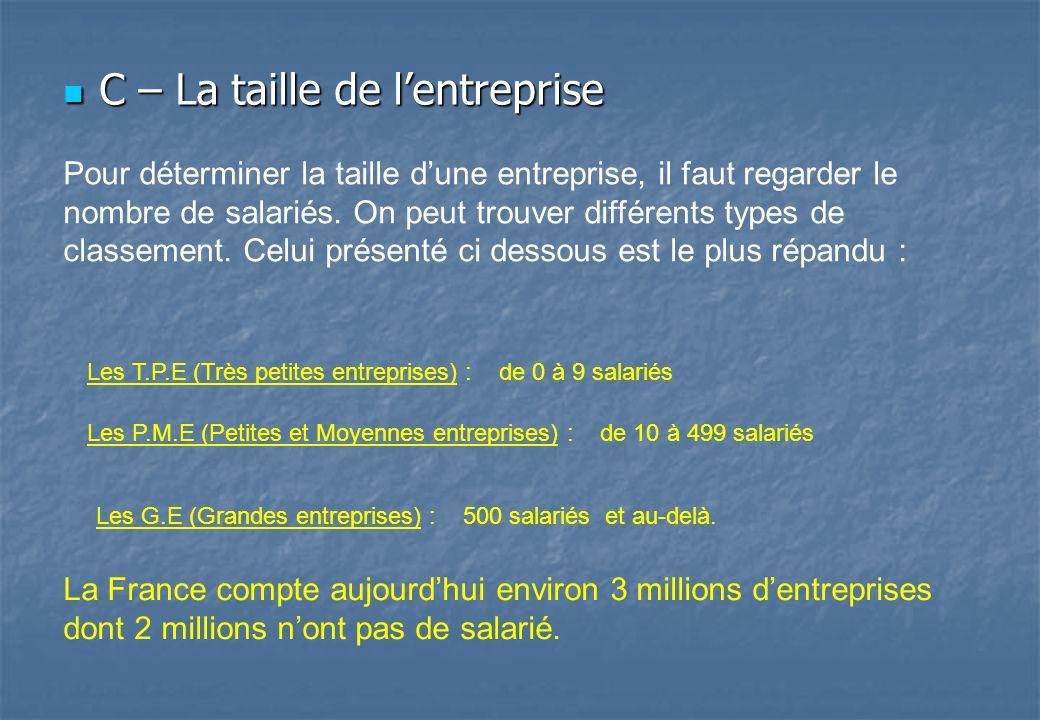 C – La taille de l'entreprise