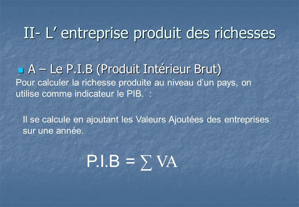 II- L' entreprise produit des richesses