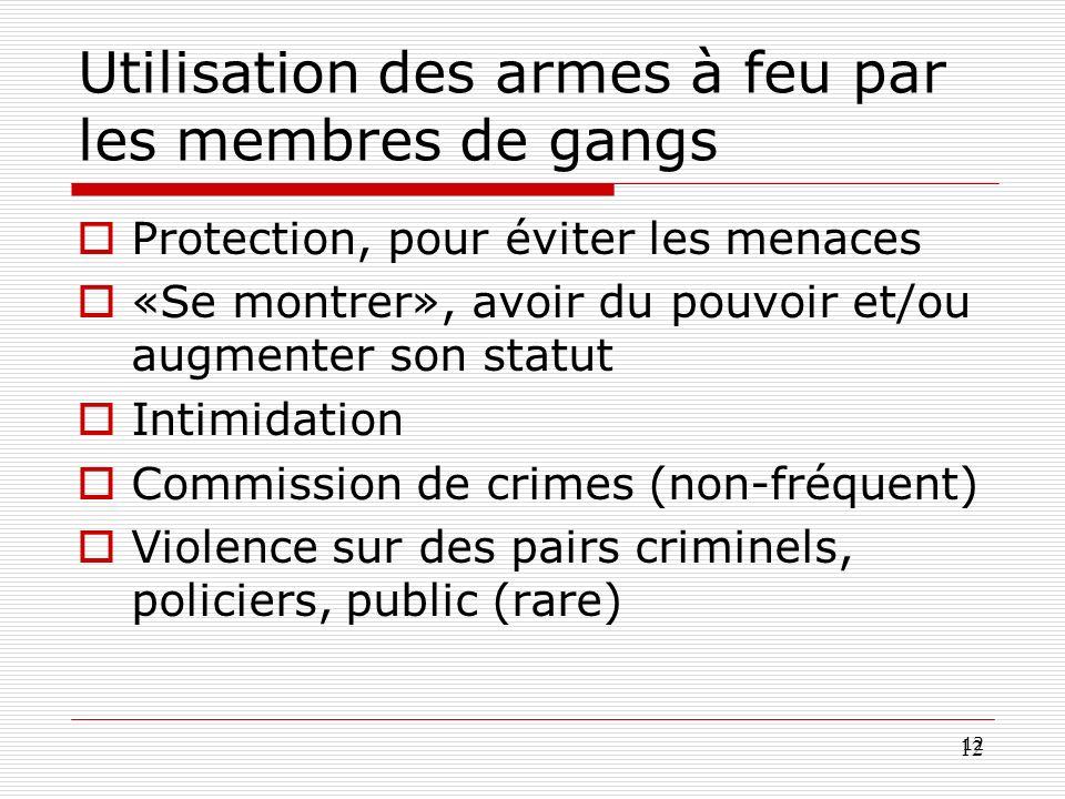 Utilisation des armes à feu par les membres de gangs