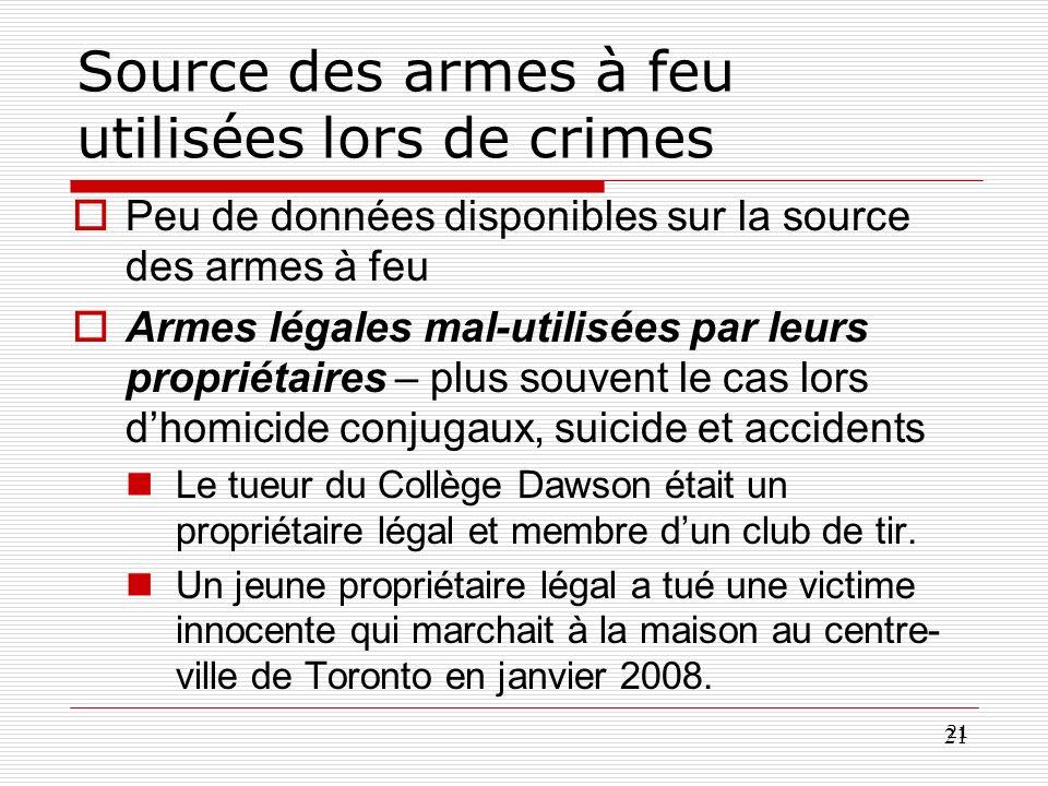 Source des armes à feu utilisées lors de crimes