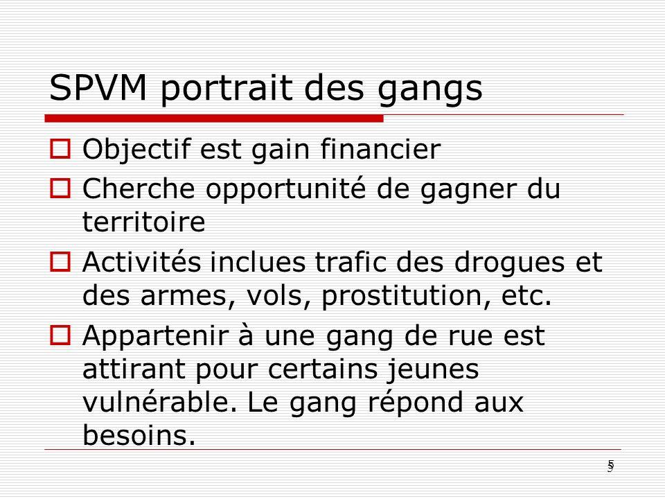 SPVM portrait des gangs