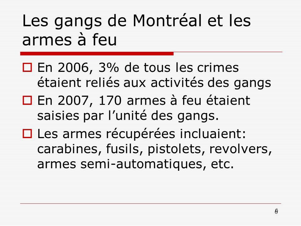 Les gangs de Montréal et les armes à feu
