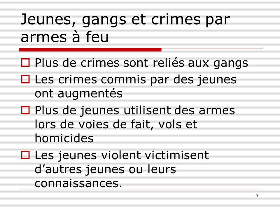 Jeunes, gangs et crimes par armes à feu