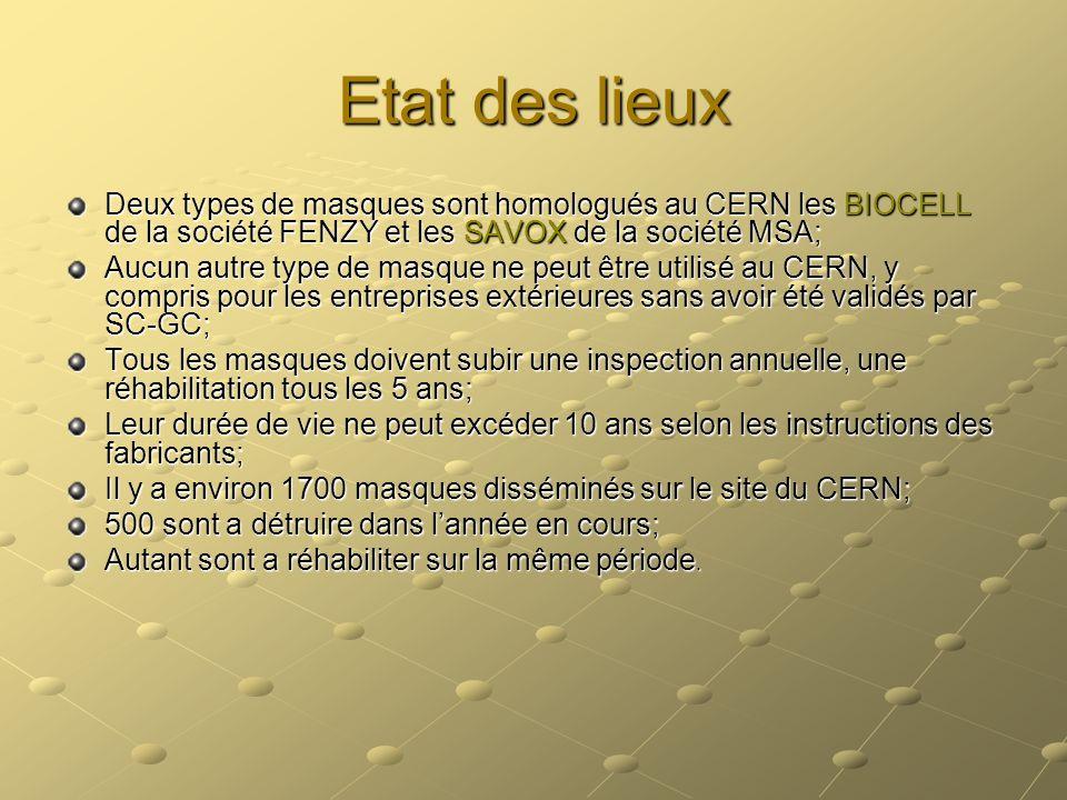 Etat des lieux Deux types de masques sont homologués au CERN les BIOCELL de la société FENZY et les SAVOX de la société MSA;