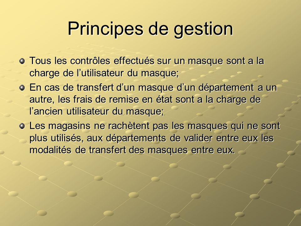 Principes de gestion Tous les contrôles effectués sur un masque sont a la charge de l'utilisateur du masque;