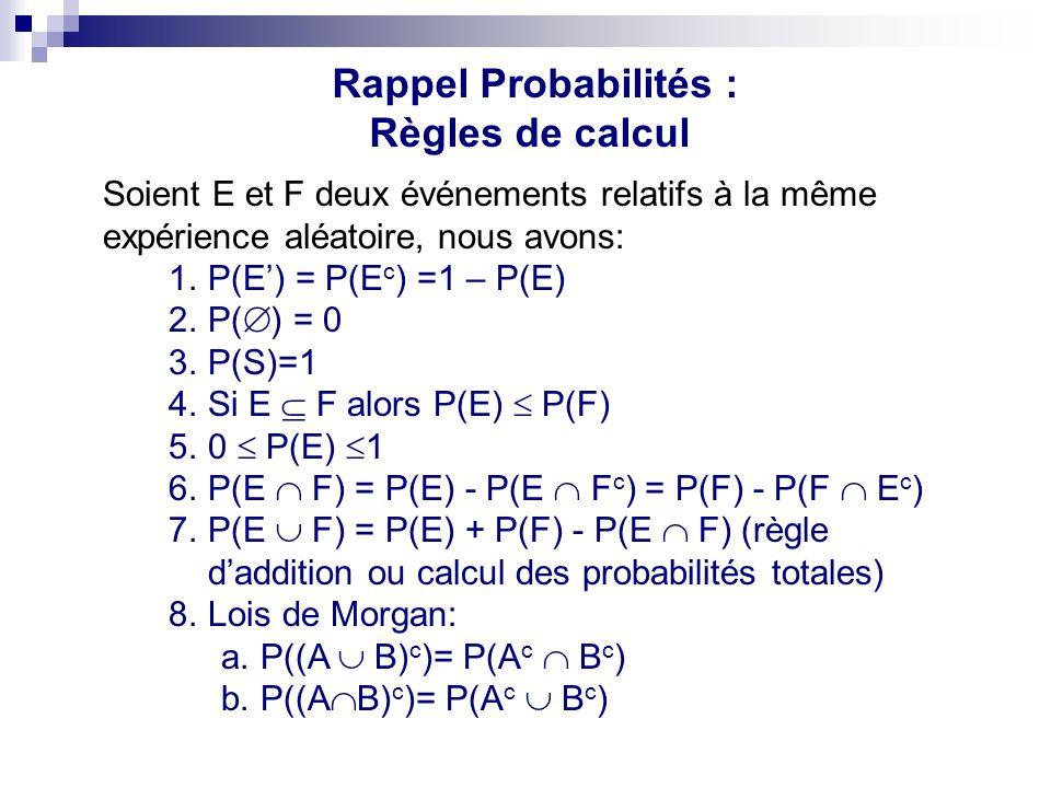Rappel Probabilités : Règles de calcul