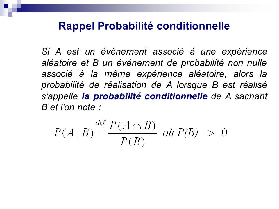 Rappel Probabilité conditionnelle