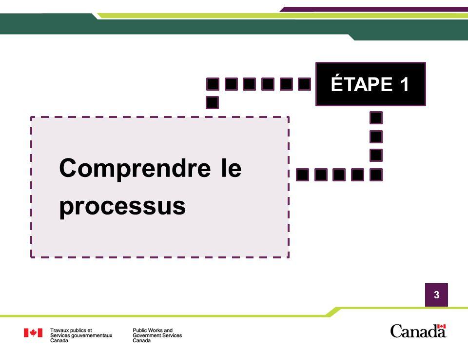 ÉTAPE 1 Comprendre le processus