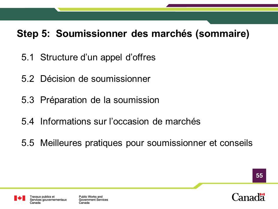 Step 5: Soumissionner des marchés (sommaire)