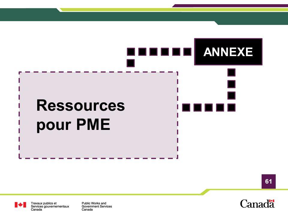 ANNEXE Ressources pour PME