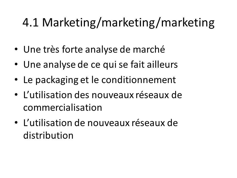 4.1 Marketing/marketing/marketing