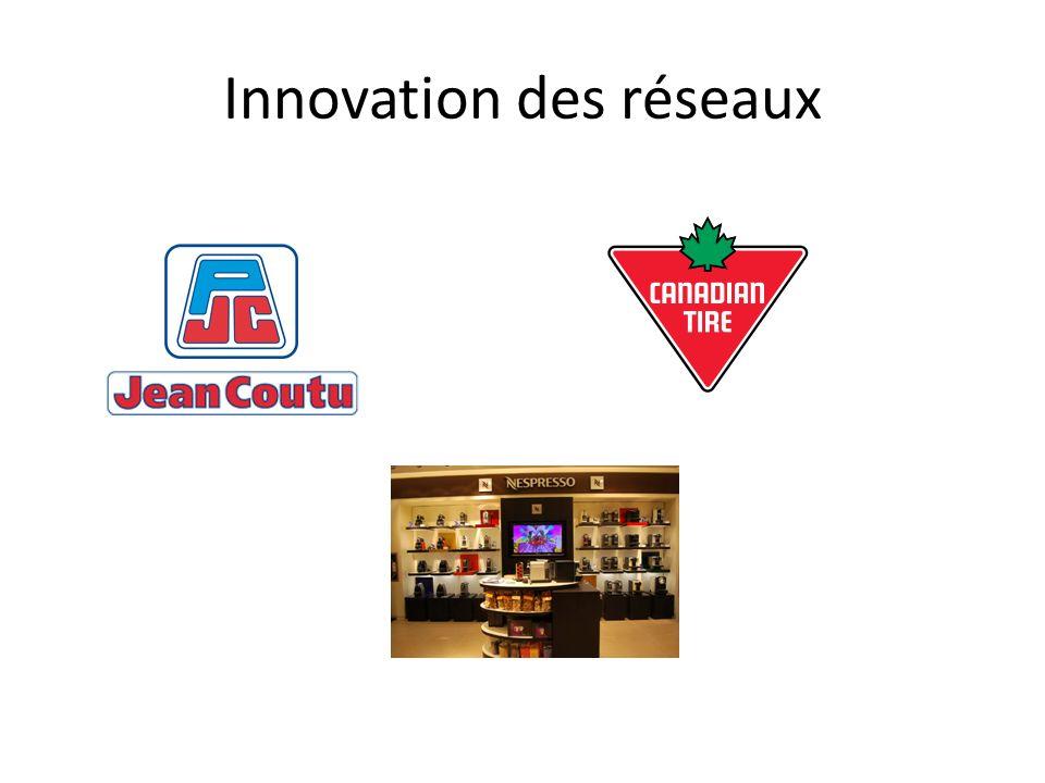 Innovation des réseaux