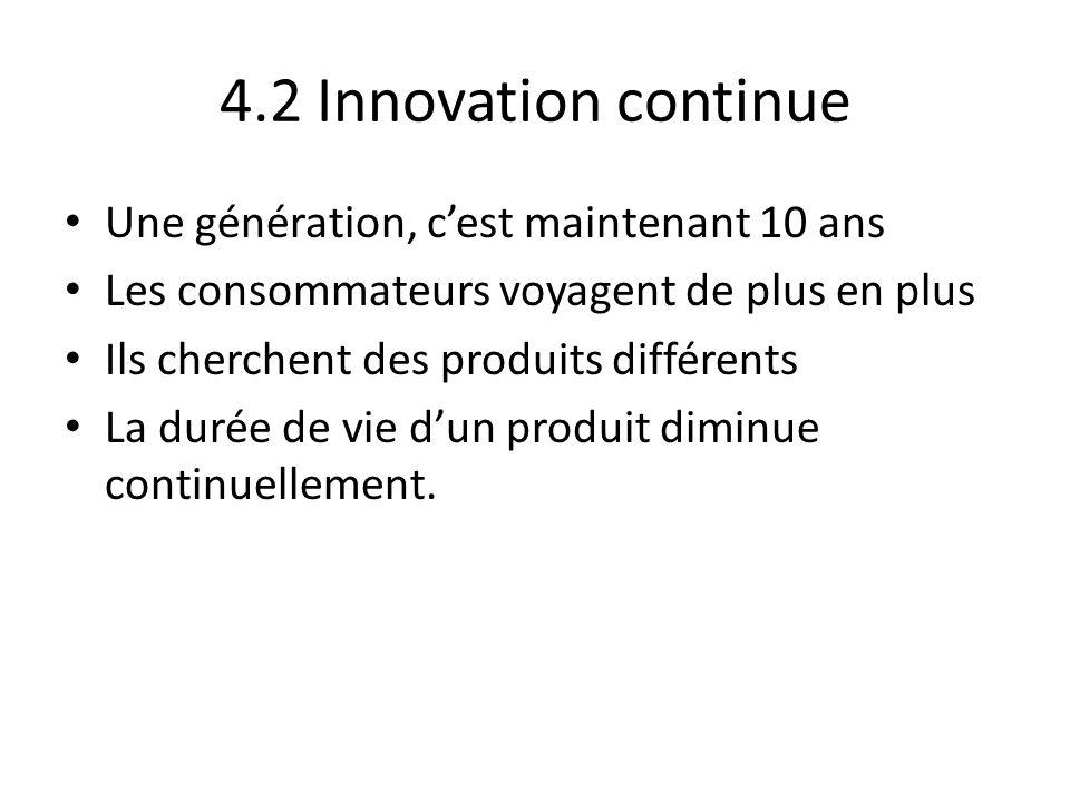 4.2 Innovation continue Une génération, c'est maintenant 10 ans